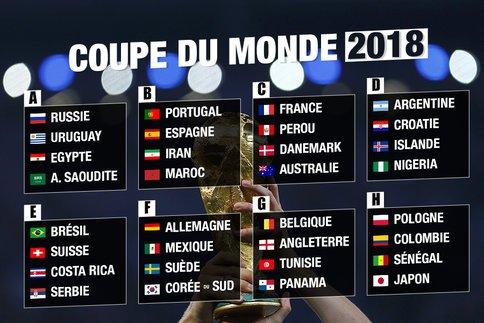 Pronostic coupe du monde 2018